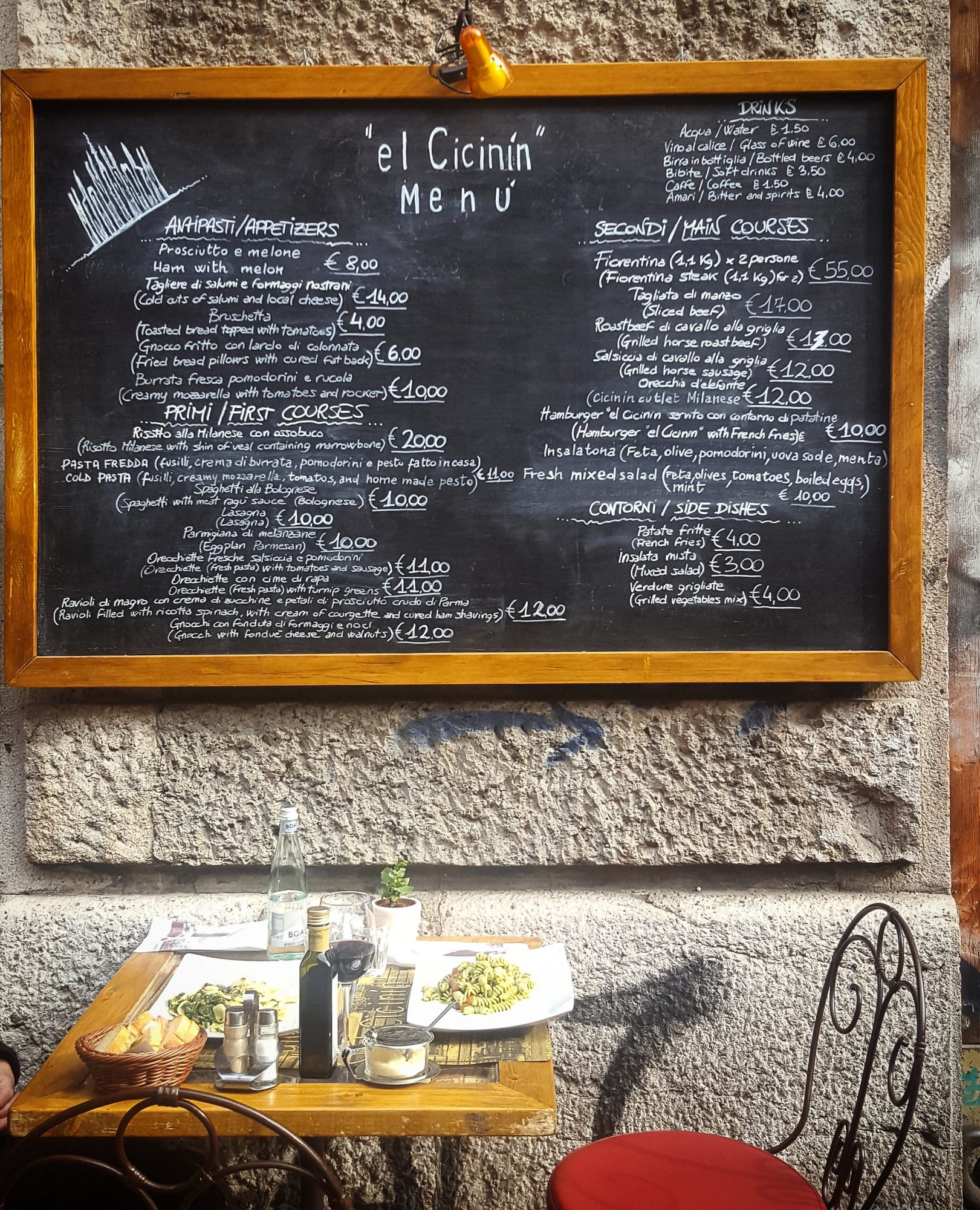 El Cicinin Milano